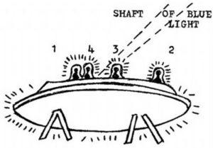 Το πρόχειρο σκαρίφημα που σχεδίασε ο Ουίλιαμ Τζηλ περιγράφοντας το περιστατικό