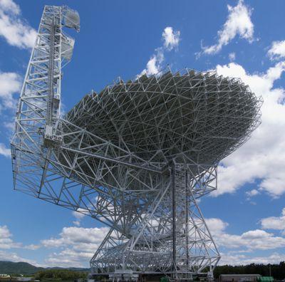 Το τηλεσκόπιο του Γκριν Μπανκ
