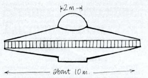 Το σκαρίφημα του ιπτάμενου δίσκου, όπως το σχεδίασε ο Reidar Salvesen